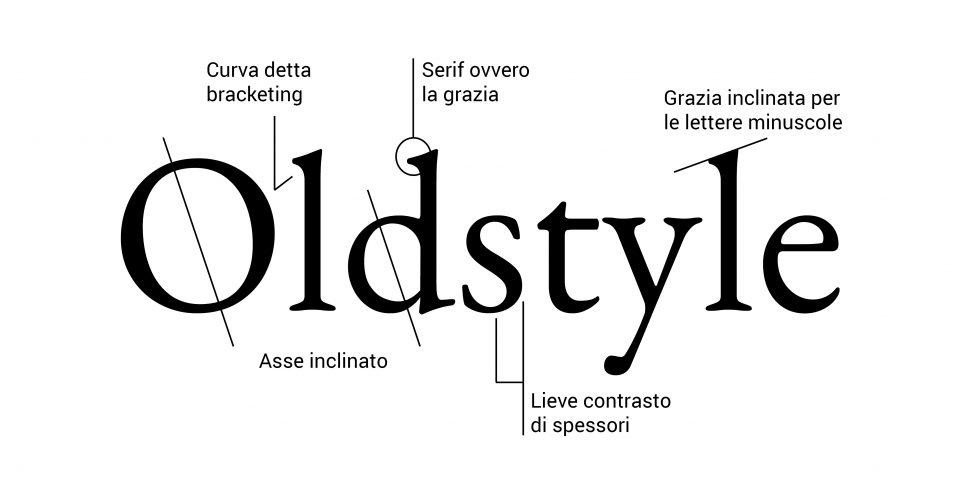 Caratteri oldstyle