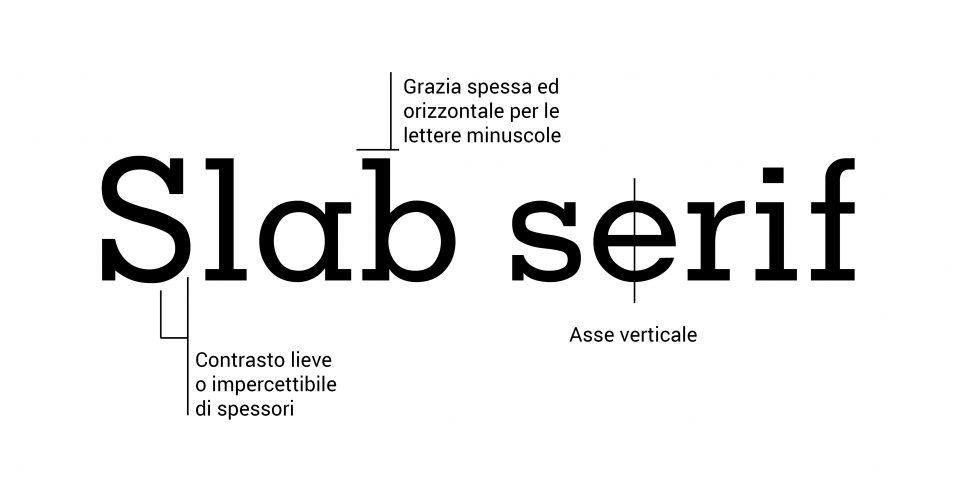 Caratteri slab serif