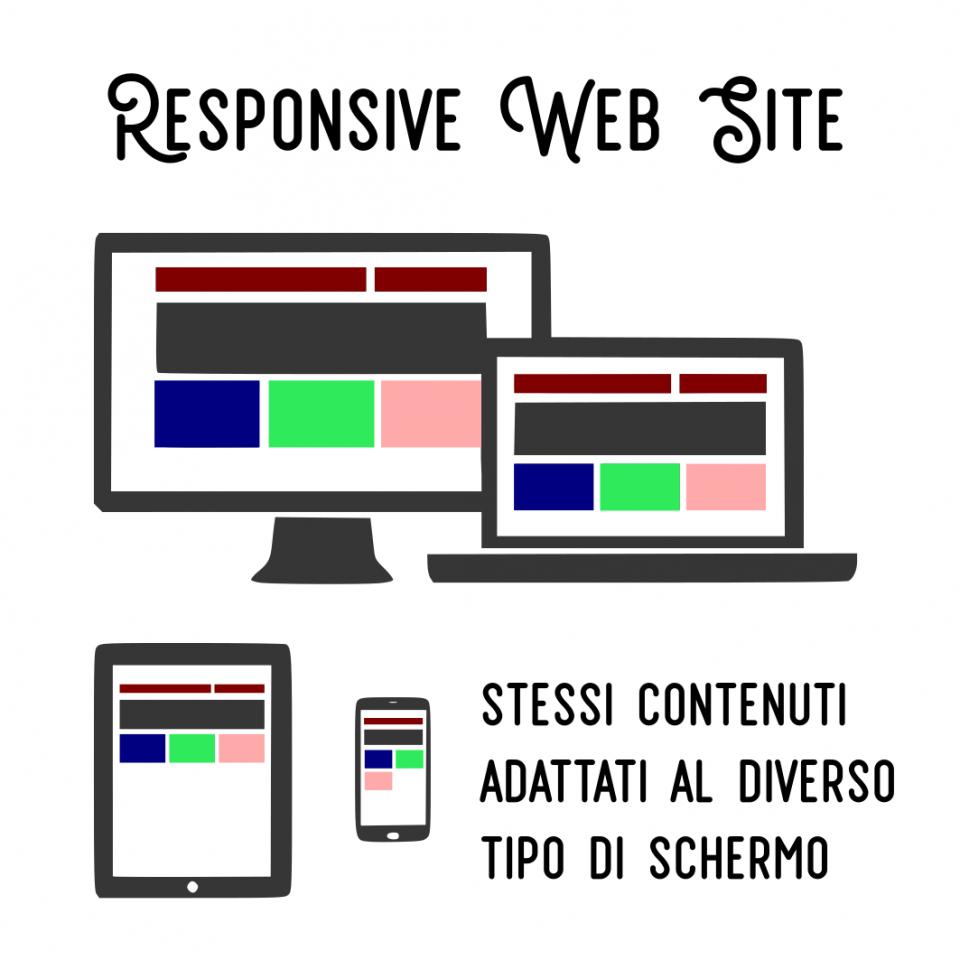rciofi sito responsive