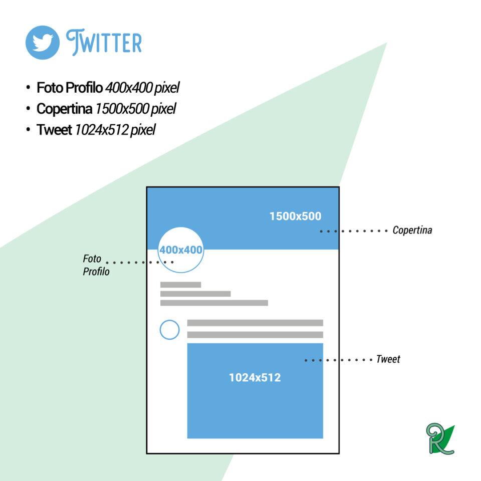 dimensioni twitter